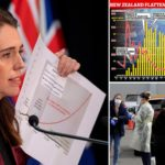 New Zealand PM Says The Country Has Won The Battle Against Covid-19, Relaxes Lockdown