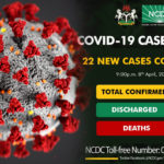 22 New Confirmed Cases Of Coronavirus Recorded In Nigeria – NCDC