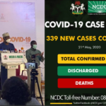 COVID-19: NCDC confirms 339 new cases, total infections now 7,016