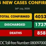 COVID-19: Nigeria now has over 40,000 confirmed cases