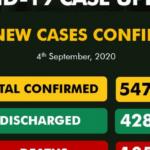 Nigeria Records 156 New Coronavirus Cases, Total Now 54, 743
